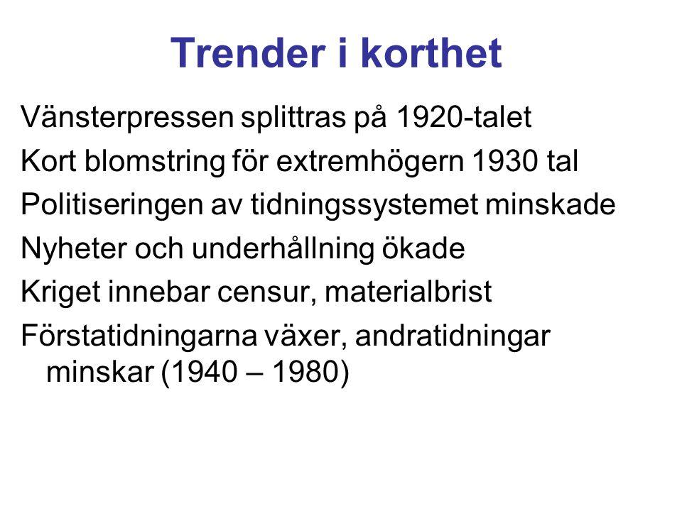 Trender i korthet Vänsterpressen splittras på 1920-talet Kort blomstring för extremhögern 1930 tal Politiseringen av tidningssystemet minskade Nyheter