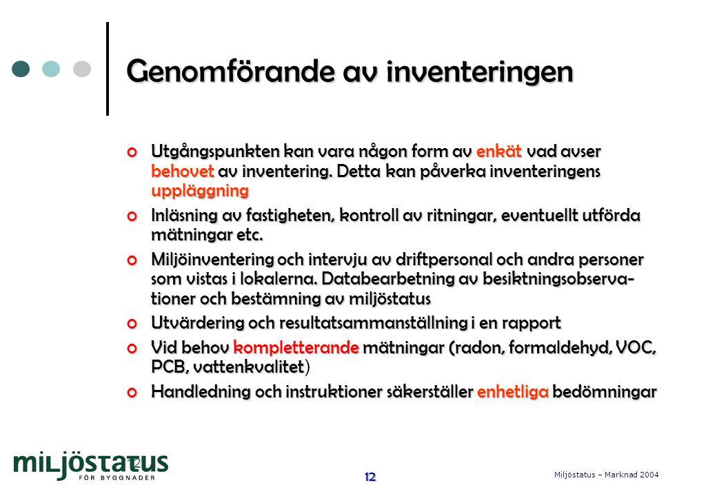 Miljöstatus – Marknad 2004 12 12 Genomförande av inventeringen Utgångspunkten kan vara någon form av enkät vad avser behovet av inventering.