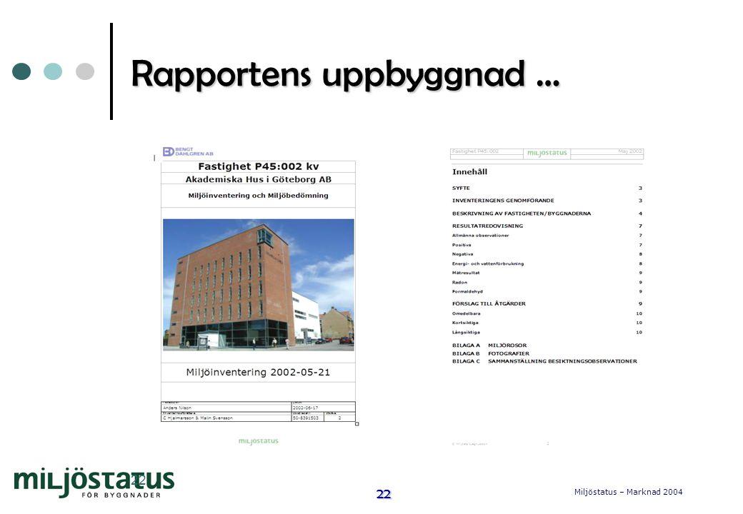 Miljöstatus – Marknad 2004 22 22 Rapportens uppbyggnad …