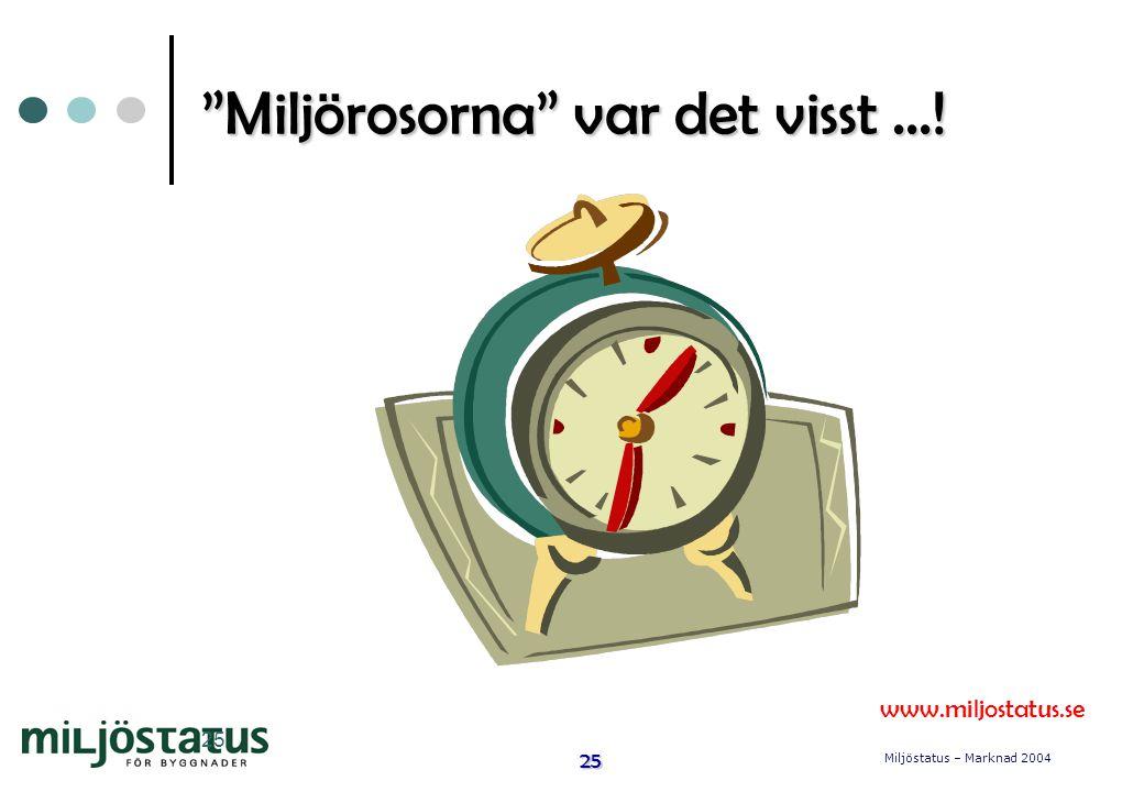 Miljöstatus – Marknad 2004 25 25 Miljörosorna var det visst …! www.miljostatus.se