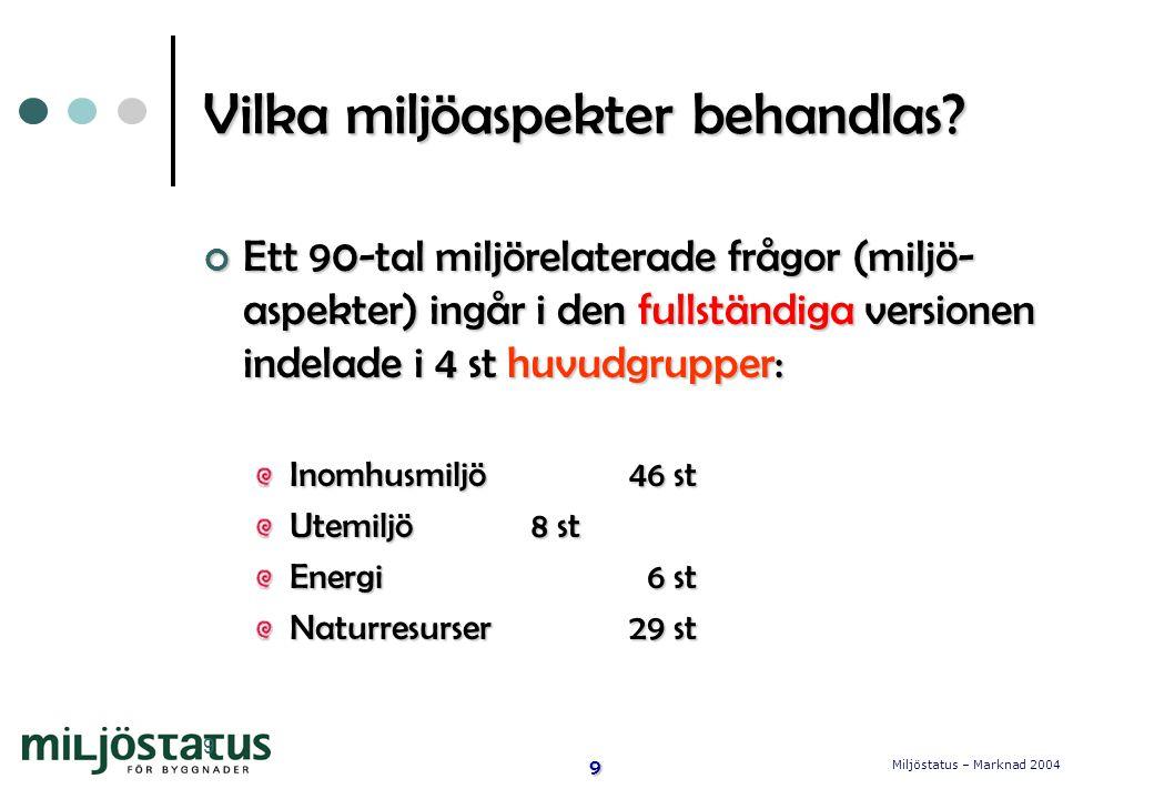 Miljöstatus – Marknad 2004 9 9 Vilka miljöaspekter behandlas.
