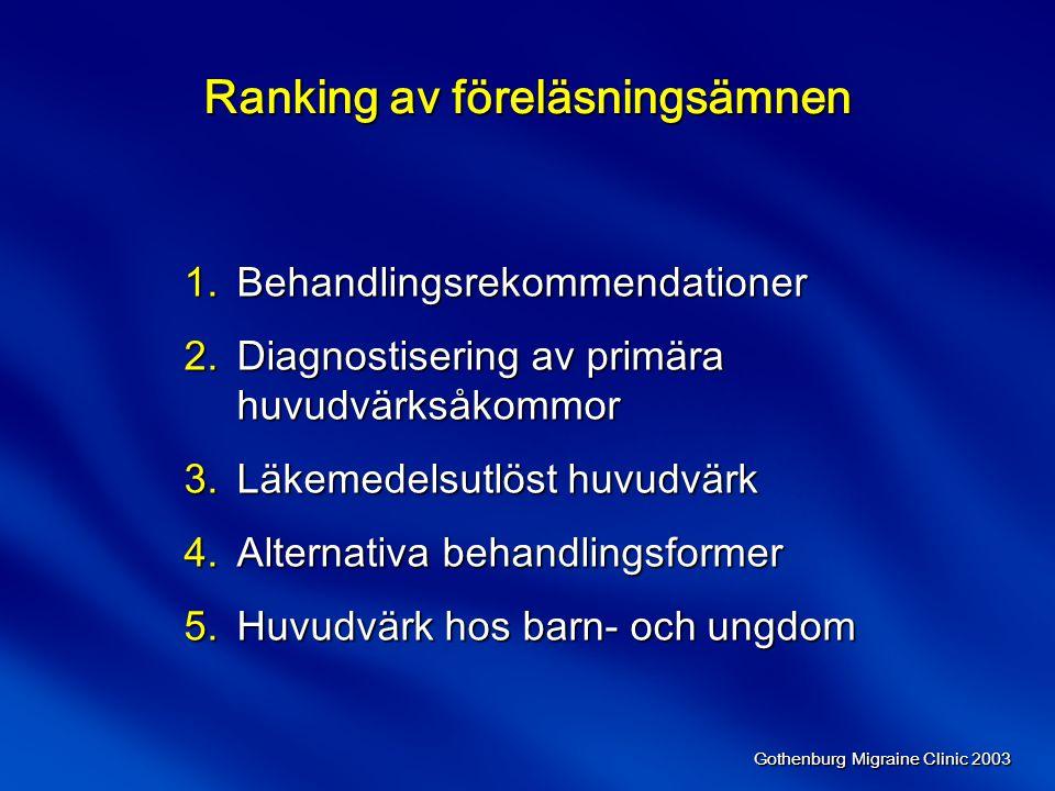 Gothenburg Migraine Clinic 2003 Nivåbehandling c Anfallsduration (timmar) 4-72 Lindrig Måttlig Svår Mkt svår Maximal 0 Symtomintensitet II