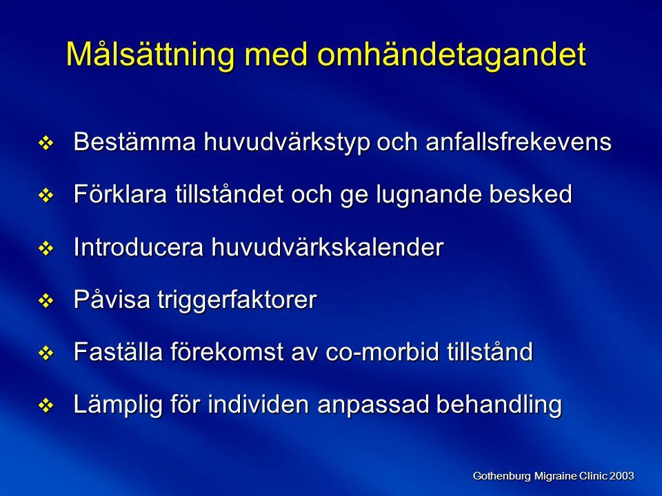 Gothenburg Migraine Clinic 2003  Ergotamin *  Dihydroergotamin *  Sumatriptan **  Zolmitriptan **  Naratriptan **  Rizatriptan **  Almotriptan **  Eletriptan **  Frovatriptan ** Migränspecifika substanser (5-HT1B/1D –agonister) * Oselektiva triptaner ** Selektiva ergotaminer