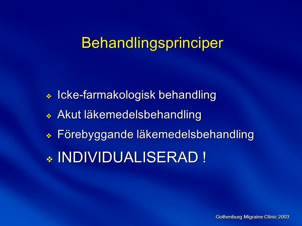 Gothenburg Migraine Clinic 2003 Migränbehandling  Anfallsbehandling  Akut ospecifik behandling  Akut migränspecifik behandling  Förebyggande behandling  Icke-farmakologisk behandling  Läkemedelsbehandling