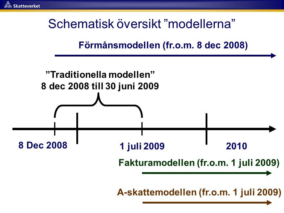 """8 Dec 2008 1 juli 2009 Förmånsmodellen (fr.o.m. 8 dec 2008) 2010 """"Traditionella modellen"""" 8 dec 2008 till 30 juni 2009 Fakturamodellen (fr.o.m. 1 juli"""