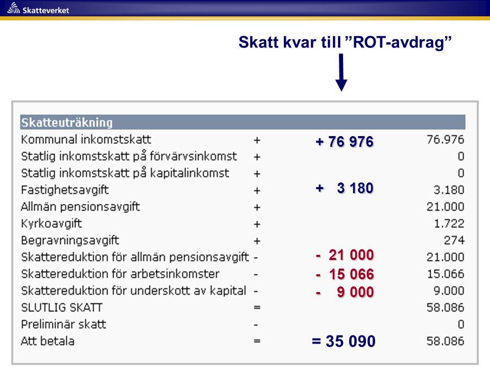 """Skatt kvar till """"ROT-avdrag"""" + 76 976 + 3 180 - 21 000 - 15 066 - 9 000 = 35 090"""