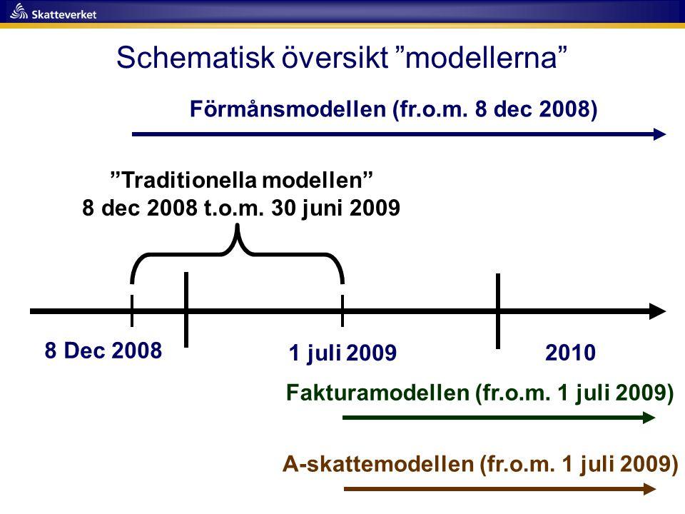 """8 Dec 2008 1 juli 2009 Förmånsmodellen (fr.o.m. 8 dec 2008) 2010 """"Traditionella modellen"""" 8 dec 2008 t.o.m. 30 juni 2009 Fakturamodellen (fr.o.m. 1 ju"""