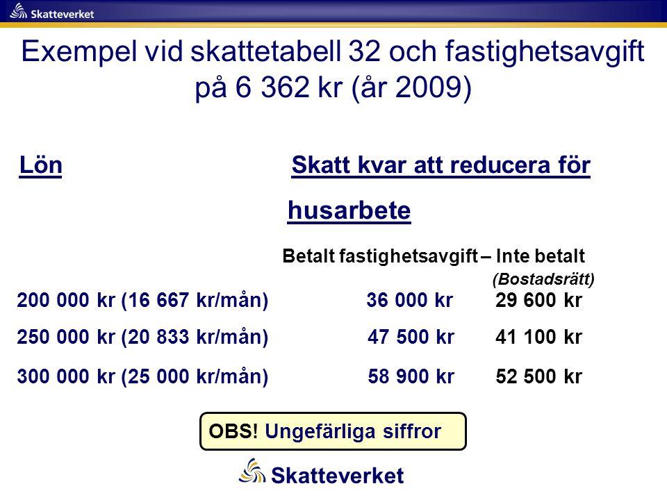 Lön Skatt kvar att reducera för husarbete 200 000 kr (16 667 kr/mån) 36 000 kr 29 600 kr 250 000 kr (20 833 kr/mån) 47 500 kr 41 100 kr 300 000 kr (25