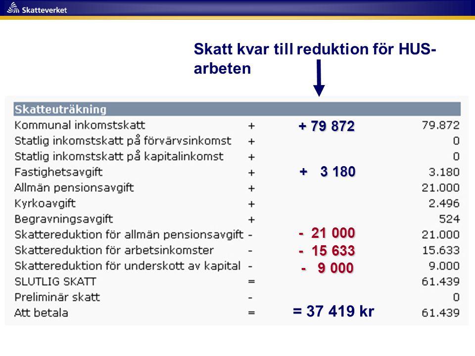 + 79 872 + 3 180 - 21 000 - 15 633 - 9 000 Skatt kvar till reduktion för HUS- arbeten = 37 419 kr