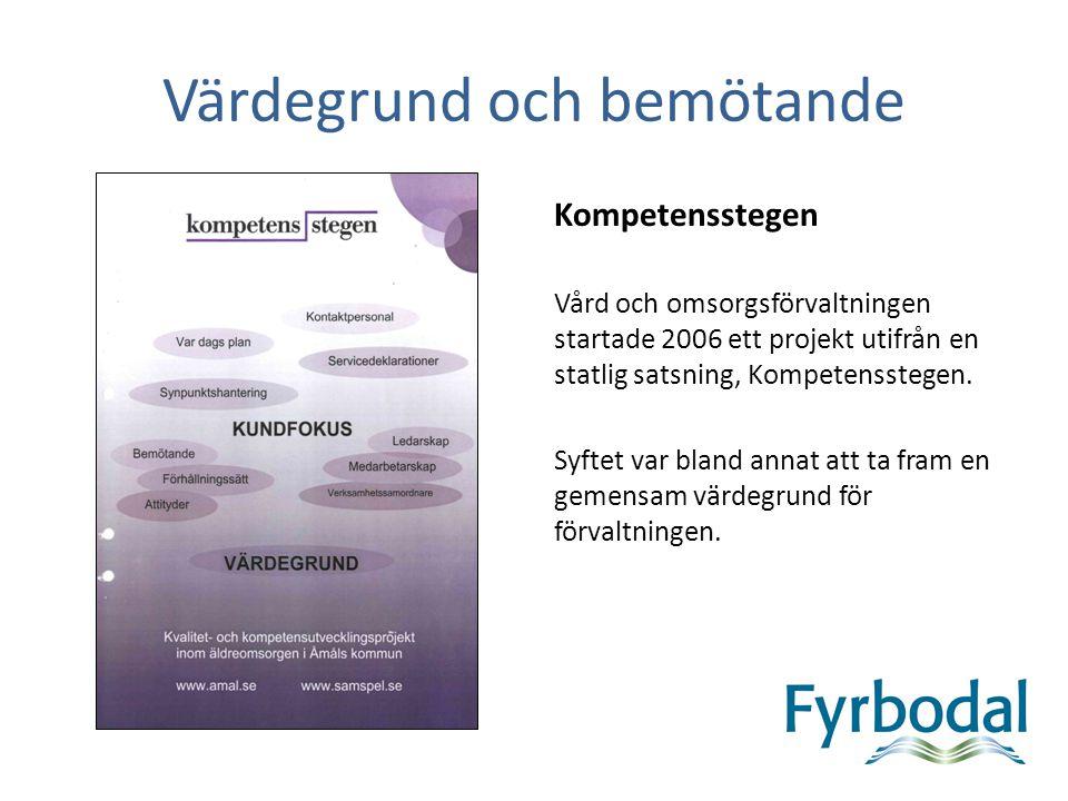 Värdegrund och bemötande Station 2 – Dikten Finns bemötandet hos dig/på arbetsplatsen.