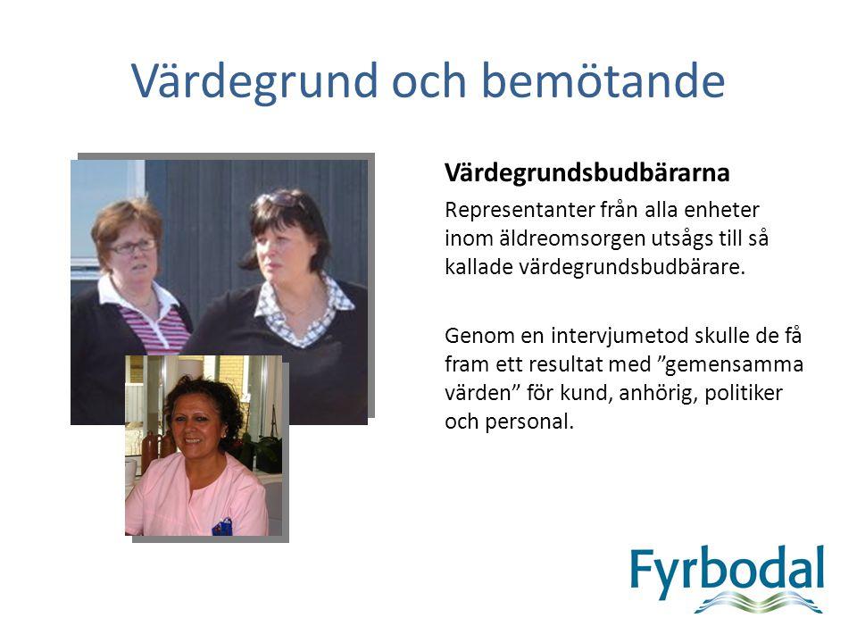 Värdegrund och bemötande Vår: Utvecklingsdag på Dalslands Gästgiveri