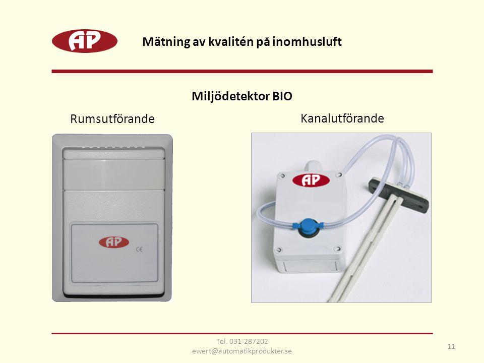 Miljödetektor BIO 11 Rumsutförande Kanalutförande Mätning av kvalitén på inomhusluft Tel. 031-287202 ewert@automatikprodukter.se