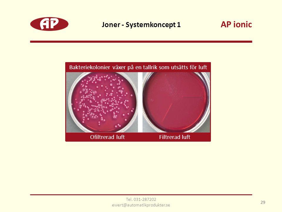 29 Joner - Systemkoncept 1 29 Bakteriekolonier växer på en tallrik som utsätts för luft Ofiltrerad luft Filtrerad luft AP ionic Tel.