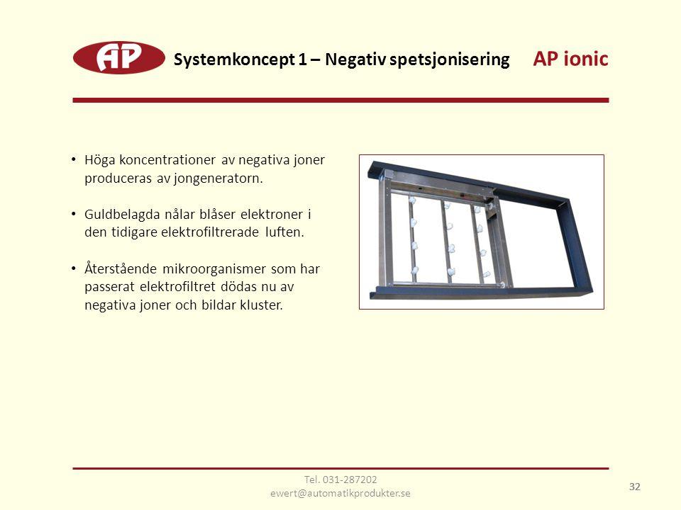 32 Systemkoncept 1 – Negativ spetsjonisering 32 AP ionic • Höga koncentrationer av negativa joner produceras av jongeneratorn. • Guldbelagda nålar blå