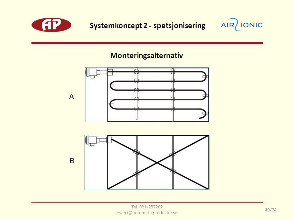 Monteringsalternativ A B 40/74 Systemkoncept 2 - spetsjonisering Tel. 031-287202 ewert@automatikprodukter.se