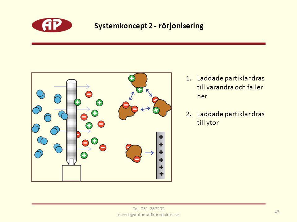 1.Laddade partiklar dras till varandra och faller ner 2.Laddade partiklar dras till ytor 43 Systemkoncept 2 - rörjonisering Tel.