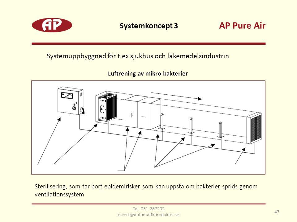 47 Systemkoncept 3 47 Systemuppbyggnad för t.ex sjukhus och läkemedelsindustrin Sterilisering, som tar bort epidemirisker som kan uppstå om bakterier sprids genom ventilationssystem Luftrening av mikro-bakterier AP Pure Air Tel.