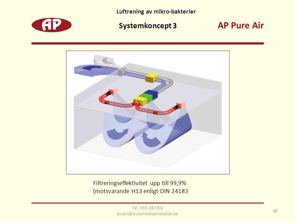 48 Systemkoncept 3 Filtreringseffektivitet upp till 99,9% (motsvarande H13 enligt DIN 24183 Luftrening av mikro-bakterier AP Pure Air