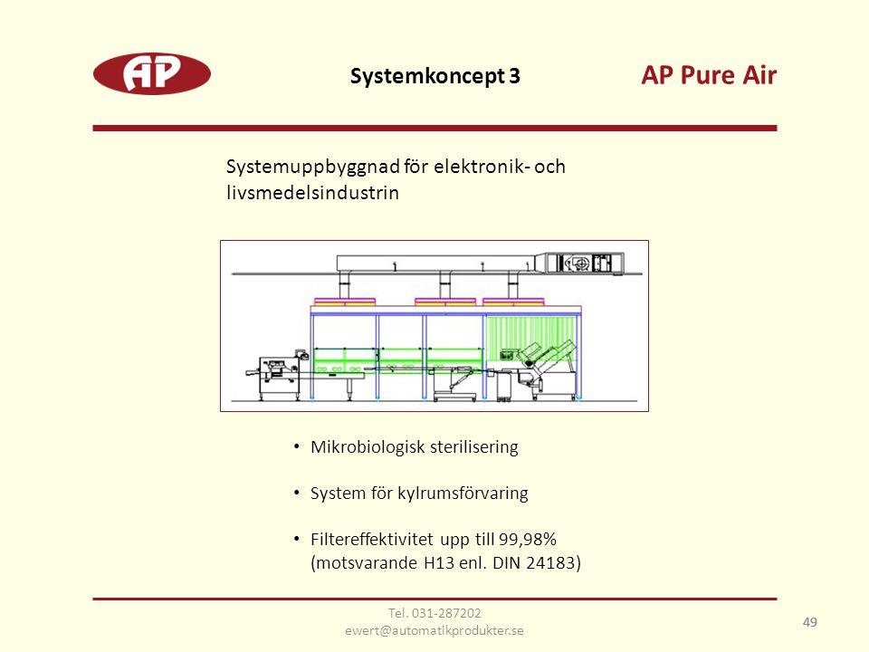 49 Systemkoncept 3 49 Systemuppbyggnad för elektronik- och livsmedelsindustrin • Mikrobiologisk sterilisering • System för kylrumsförvaring • Filtereffektivitet upp till 99,98% (motsvarande H13 enl.