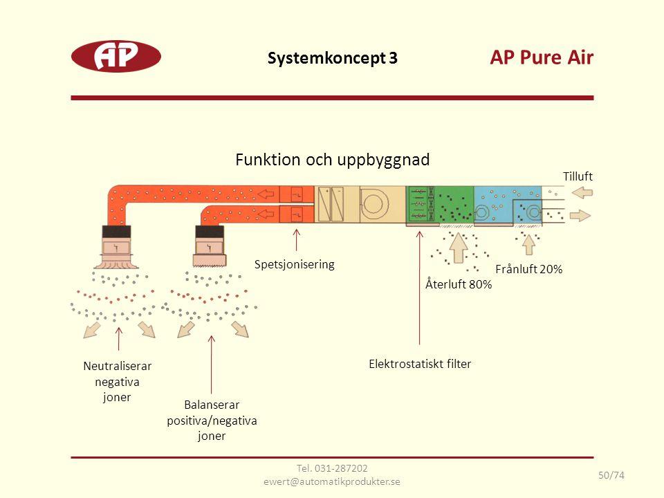 Funktion och uppbyggnad Systemkoncept 3 AP Pure Air Tel. 031-287202 ewert@automatikprodukter.se Neutraliserar negativa joner Balanserar positiva/negat