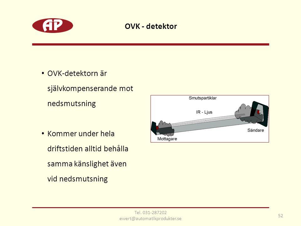 OVK - detektor 52 • OVK-detektorn är självkompenserande mot nedsmutsning • Kommer under hela driftstiden alltid behålla samma känslighet även vid nedsmutsning Tel.