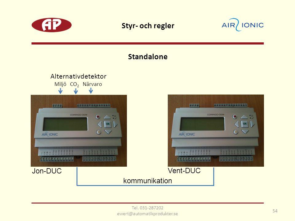Standalone Jon-DUC Vent-DUC Styr- och regler 54 kommunikation Alternativdetektor Miljö CO 2 Närvaro Tel.