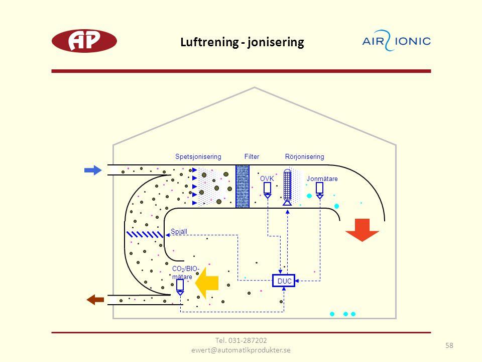 58 Luftrening - jonisering Tel. 031-287202 ewert@automatikprodukter.se
