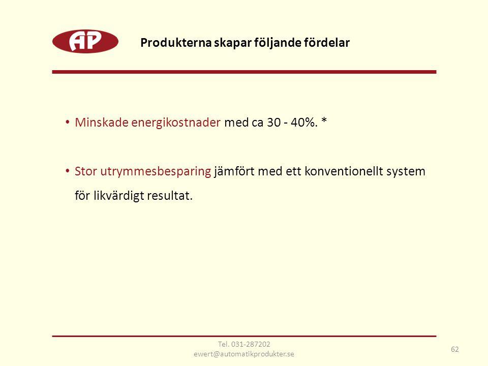 • Minskade energikostnader med ca 30 - 40%. * • Stor utrymmesbesparing jämfört med ett konventionellt system för likvärdigt resultat. Produkterna skap