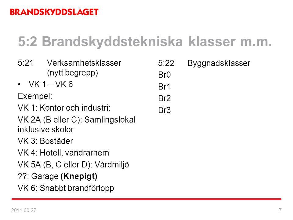 5:2 Brandskyddstekniska klasser m.m. 5:21Verksamhetsklasser (nytt begrepp) •VK 1 – VK 6 Exempel: VK 1: Kontor och industri: VK 2A (B eller C): Samling