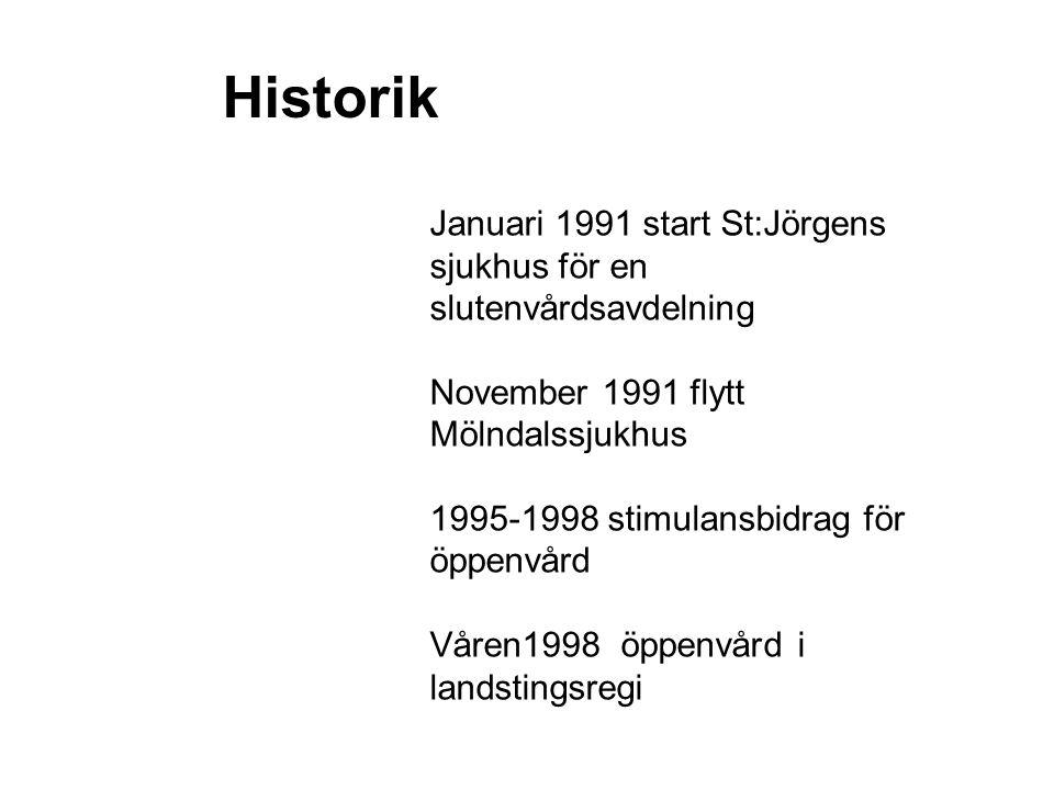Januari 1991 start St:Jörgens sjukhus för en slutenvårdsavdelning November 1991 flytt Mölndalssjukhus 1995-1998 stimulansbidrag för öppenvård Våren199