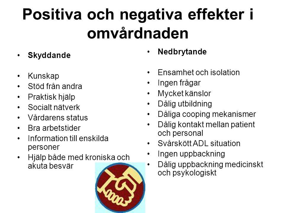 Positiva och negativa effekter i omvårdnaden •Skyddande •Kunskap •Stöd från andra •Praktisk hjälp •Socialt nätverk •Vårdarens status •Bra arbetstider