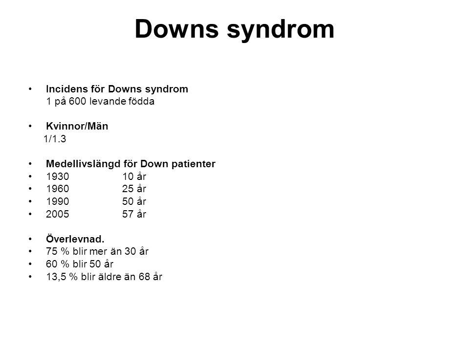 Downs syndrom •Ökad risk för •Depression •Sköldkörtel dysfunktion •Demens •Sinnesdefekter •Smärta •Immunsystem förändringar •Ortopediska besvär, artros •Osteoporos •Minskad risk •Benfrakturer •Kronisk lungsjukdom •Hypertoni •Hallucinationer •Illusioner