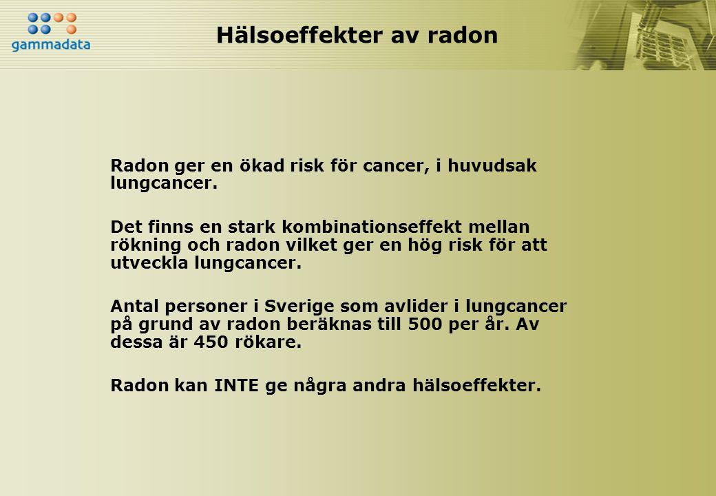 Hälsoeffekter av radon Radon ger en ökad risk för cancer, i huvudsak lungcancer. Det finns en stark kombinationseffekt mellan rökning och radon vilket