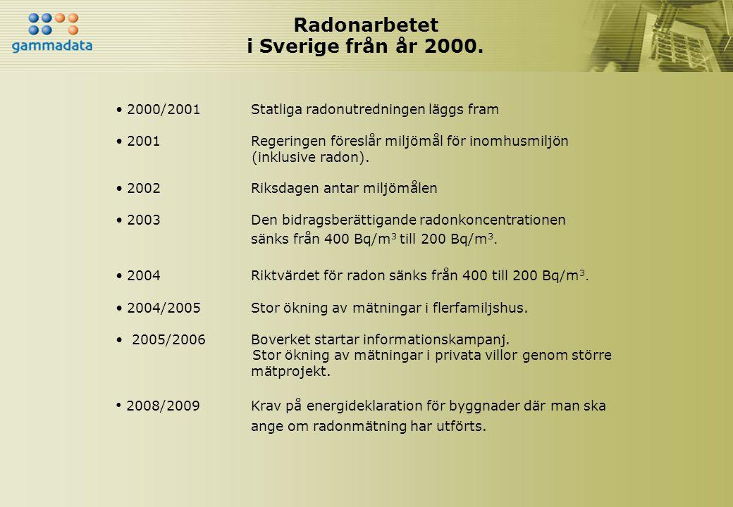 Radonarbetet i Sverige från år 2000. • 2000/2001Statliga radonutredningen läggs fram • 2001Regeringen föreslår miljömål för inomhusmiljön (inklusive r