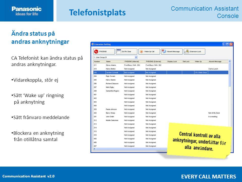 Communication Assistant v2.0 EVERY CALL MATTERS Telefonistplats Ändra status på andras anknytningar CA Telefonist kan ändra status på andras anknytningar.