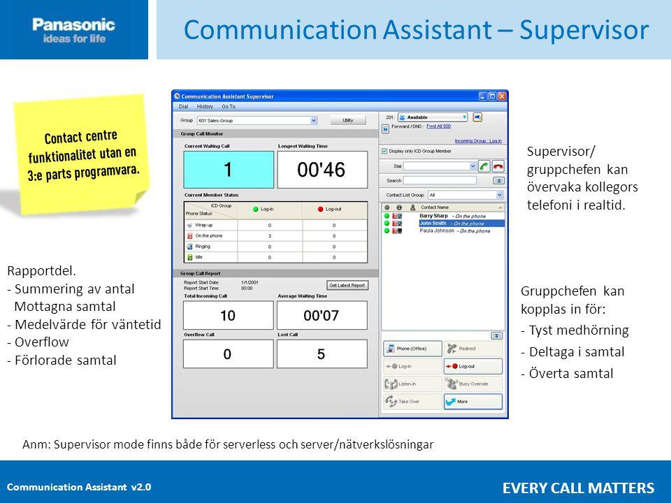 Communication Assistant v2.0 EVERY CALL MATTERS Communication Assistant – Supervisor Gruppchefen kan kopplas in för: - Tyst medhörning - Deltaga i samtal - Överta samtal Supervisor/ gruppchefen kan övervaka kollegors telefoni i realtid.