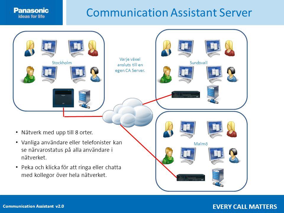Communication Assistant v2.0 EVERY CALL MATTERS Communication Assistant Server StockholmSundsvallMalmö • Nätverk med upp till 8 orter.