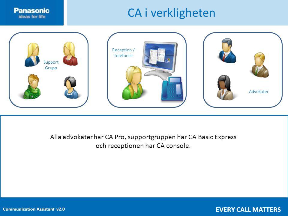 Communication Assistant v2.0 EVERY CALL MATTERS CA i verkligheten Support Grupp Advokater Reception / Telefonist Alla advokater har CA Pro, supportgruppen har CA Basic Express och receptionen har CA console.