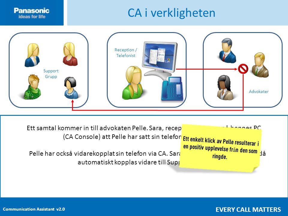 Communication Assistant v2.0 EVERY CALL MATTERS CA i verkligheten Support Grupp Advokater Ett samtal kommer in till advokaten Pelle.
