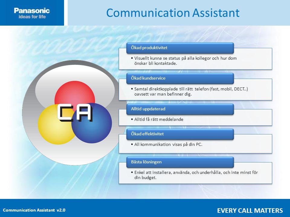 Communication Assistant v2.0 EVERY CALL MATTERS Communication Assistant •Visuellt kunna se status på alla kollegor och hur dom önskar bli kontaktade.