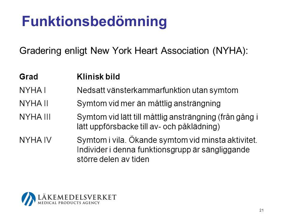 21 Funktionsbedömning Gradering enligt New York Heart Association (NYHA): GradKlinisk bild NYHA I Nedsatt vänsterkammarfunktion utan symtom NYHA II Sy