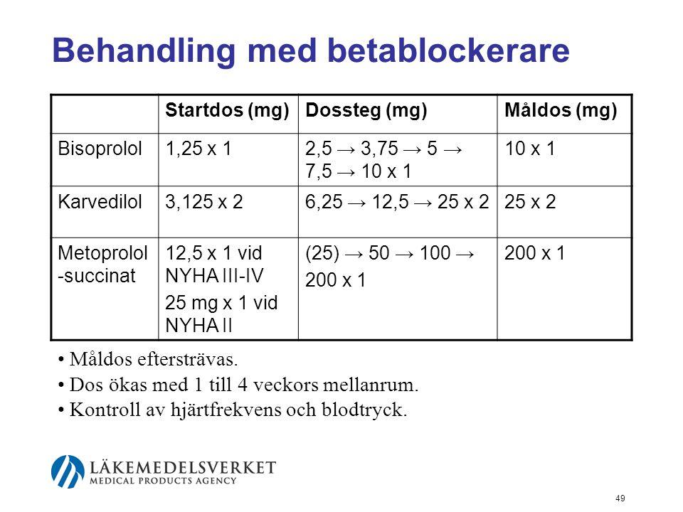 49 Behandling med betablockerare Startdos (mg)Dossteg (mg)Måldos (mg) Bisoprolol1,25 x 12,5 → 3,75 → 5 → 7,5 → 10 x 1 10 x 1 Karvedilol3,125 x 26,25 →