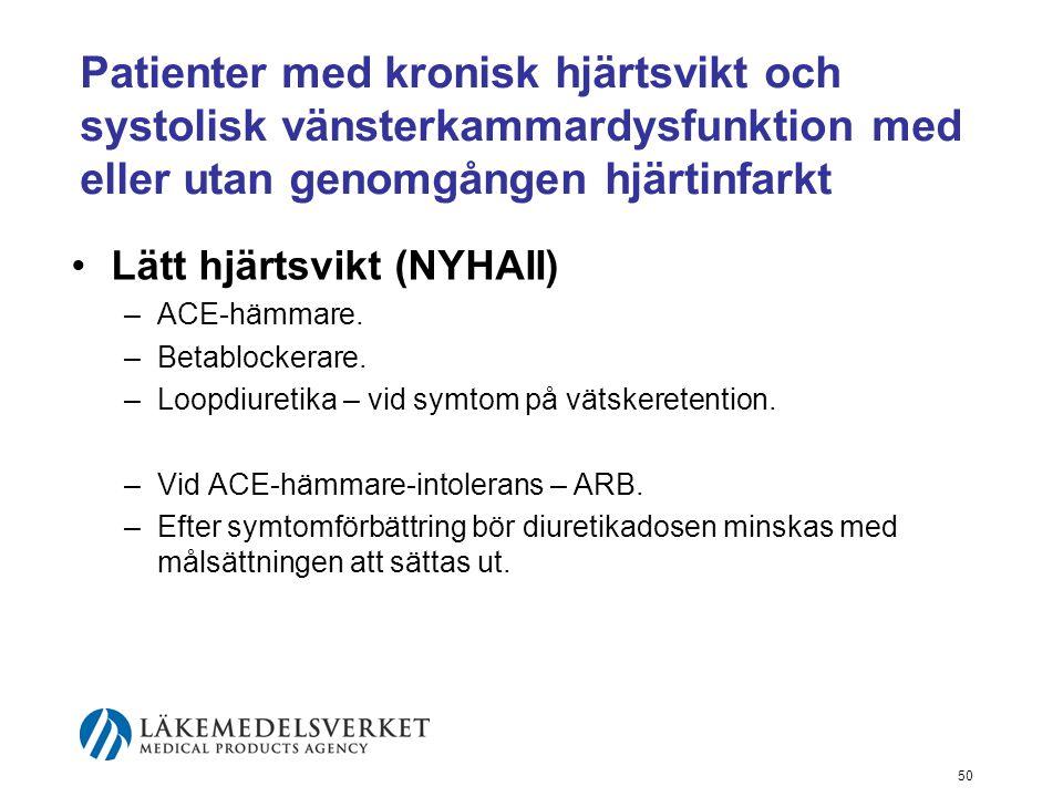 50 Patienter med kronisk hjärtsvikt och systolisk vänsterkammardysfunktion med eller utan genomgången hjärtinfarkt •Lätt hjärtsvikt (NYHAII) –ACE-hämm