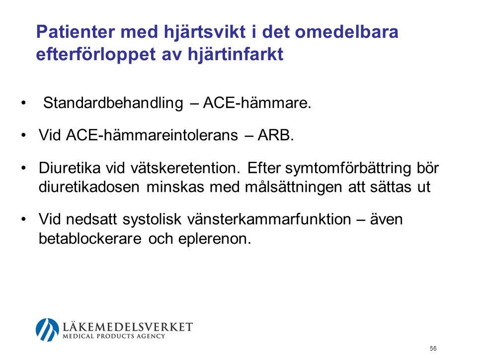 56 Patienter med hjärtsvikt i det omedelbara efterförloppet av hjärtinfarkt • Standardbehandling – ACE-hämmare. •Vid ACE-hämmareintolerans – ARB. •Diu