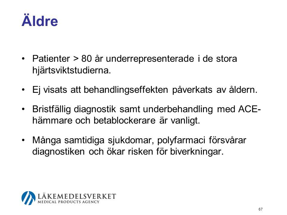 67 Äldre •Patienter > 80 år underrepresenterade i de stora hjärtsviktstudierna. •Ej visats att behandlingseffekten påverkats av åldern. •Bristfällig d