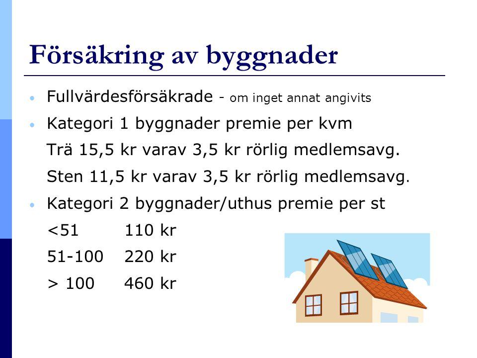 Försäkring av byggnader • Fullvärdesförsäkrade - om inget annat angivits • Kategori 1 byggnader premie per kvm Trä 15,5 kr varav 3,5 kr rörlig medlems