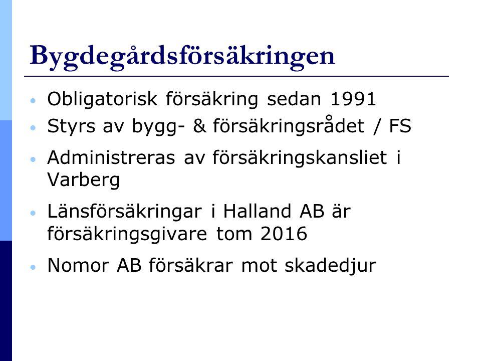 Bygdegårdsförsäkringen • Obligatorisk försäkring sedan 1991 • Styrs av bygg- & försäkringsrådet / FS • Administreras av försäkringskansliet i Varberg