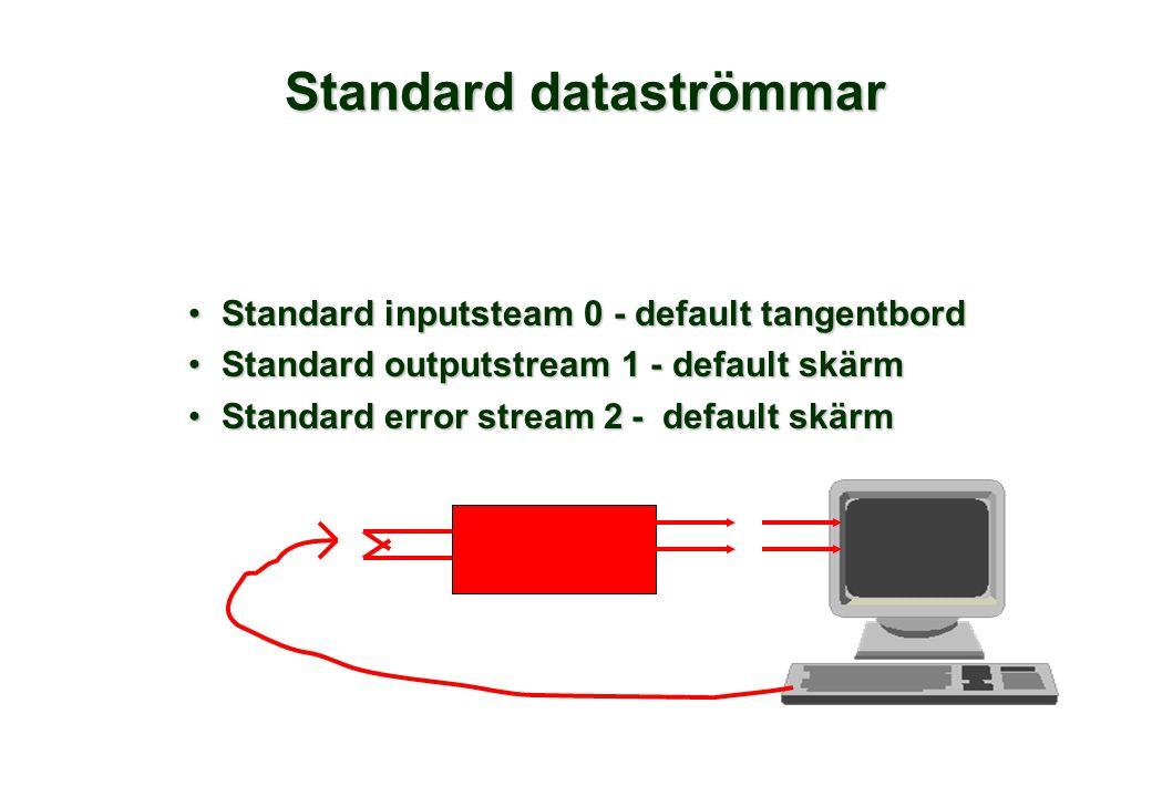 Standard dataströmmar •Standard inputsteam 0 - default tangentbord •Standard outputstream 1 - default skärm •Standard error stream 2- default skärm