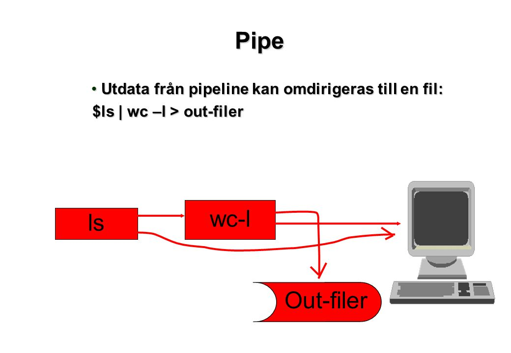 Pipe • Utdata från pipeline kan omdirigeras till en fil: $ls | wc –l > out-filer ls wc-l Out-filer