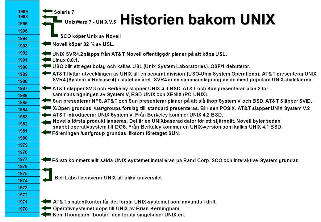 Historien bakom UNIX Operativsystemet döps till UNIX av Brian Kerningham. Ken Thompson